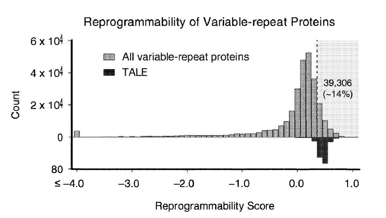 Name:  MIT Broad Institute reprogrammability score.jpg