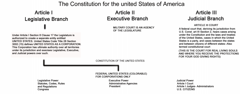 Name:  Constitution_Chart.png Views: 273 Size:  153.3 KB