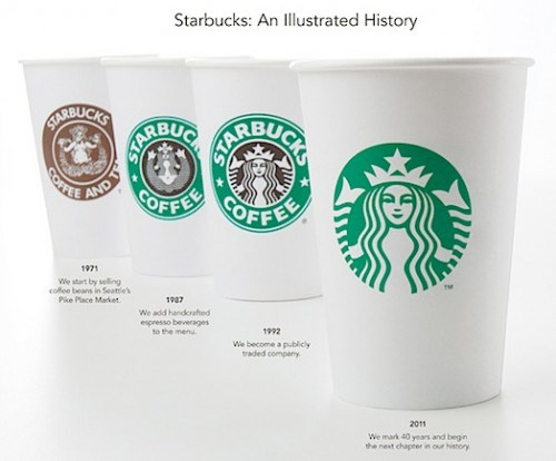 Name:  starbucks-new-logo-500x414.jpg
