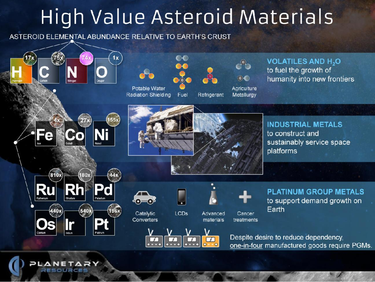 Name:  Astroid Materials.jpg Views: 71 Size:  183.4 KB